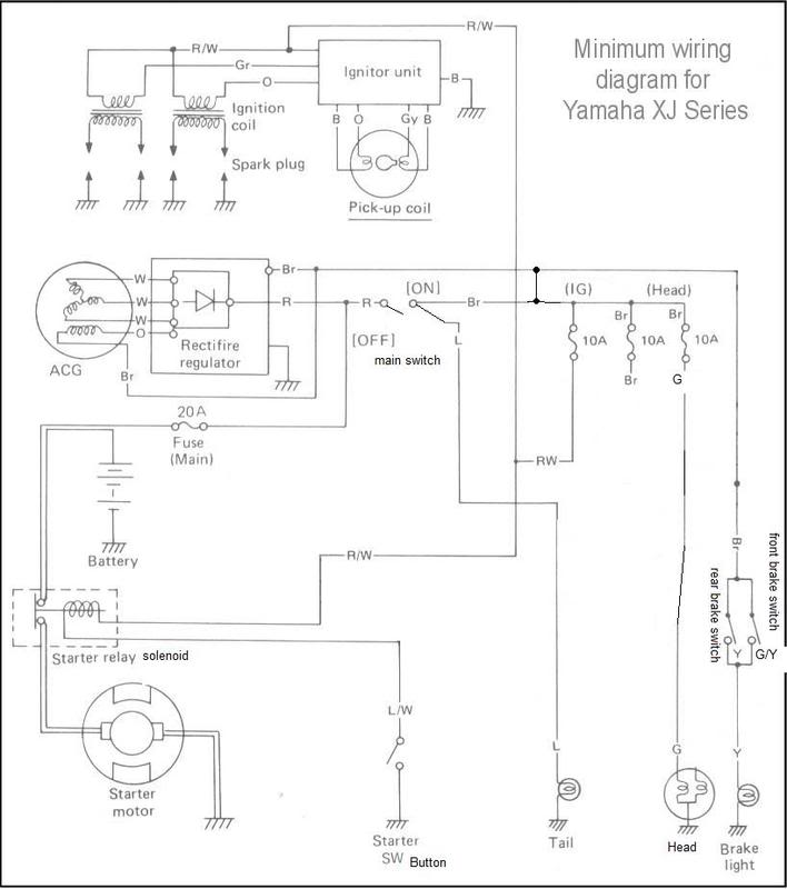 minimumwiring jpg.17133 1982 yamaha xs400 wiring diagram yamaha wiring diagrams for diy yamaha virago 250 wiring diagram at edmiracle.co