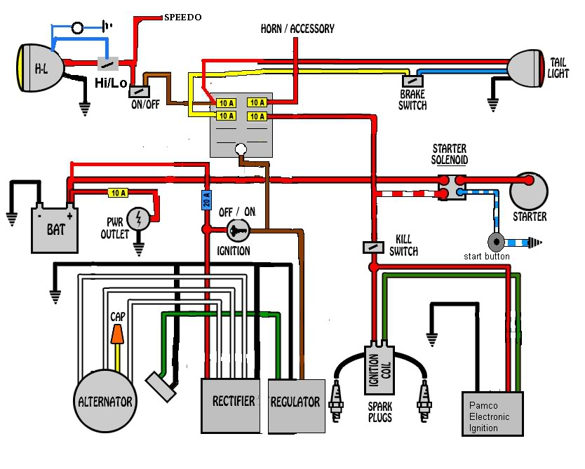 Simplified Wiring Harness Question About Regulator Xs400 Forum ...
