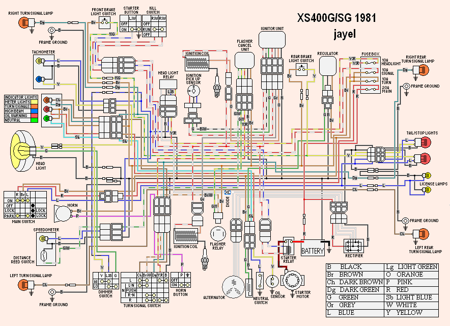 400 xs wiring diagram wiring wiring diagrams instructions rh appsxplora co Yamaha XS 400 Specifications 1977 Yamaha XS400 Flat Tracker