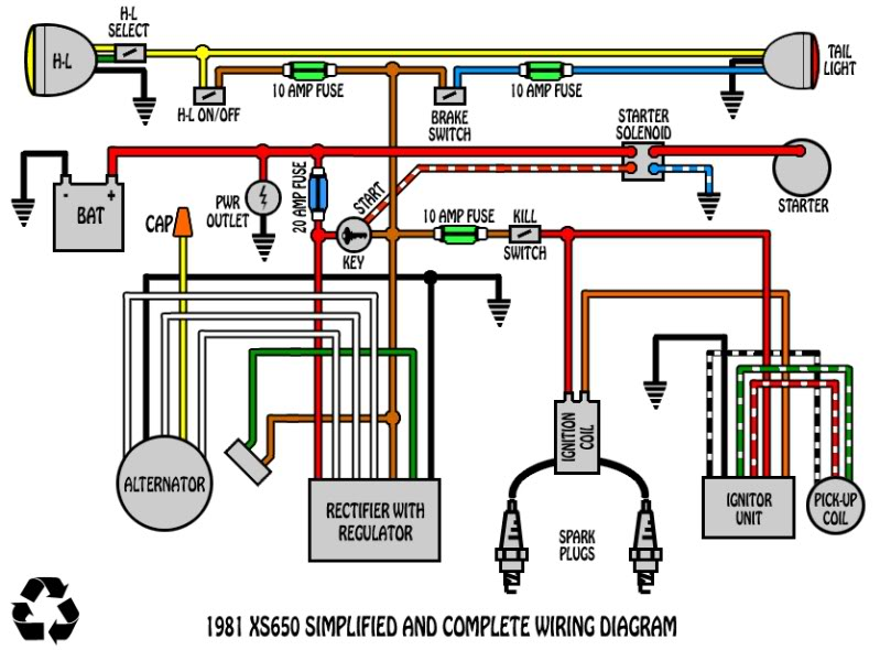 81 virago 750 wiring diagram enthusiast wiring diagrams u2022 rh bwpartnersautos com