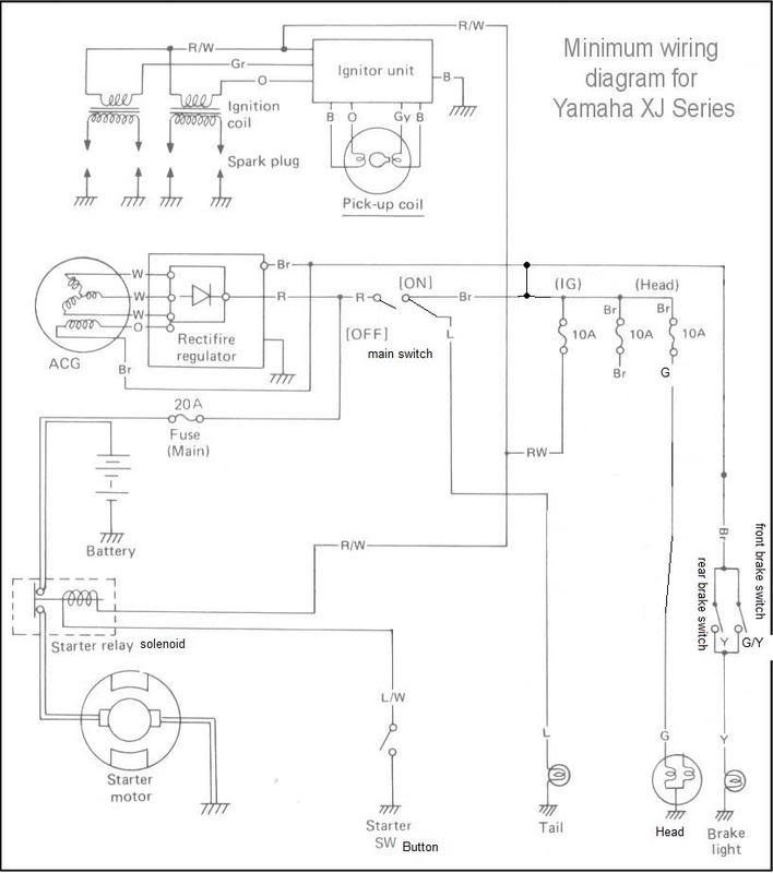 Wiring Diagram 1981 Yamaha Xs650